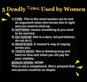 Woman dictionary