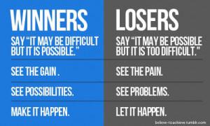 Positive Motivational Picture Quotes