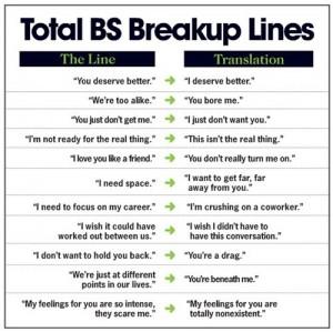 break up inspirational quotes
