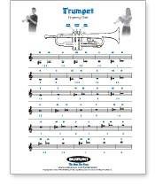 Fingering Chart Practice Tips Upgrade Your...