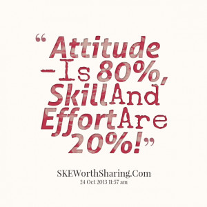 Quotes Picture: atbeeeeeepude is 80%, skill and effort are 20%!