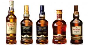Dewars line