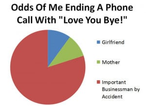 funny-phone-call-accident-baby-pie-chart