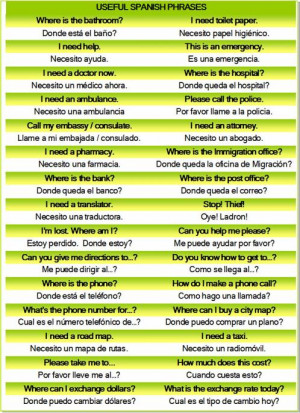 Spanish Phrases English