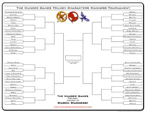 would YOU choose to win in my Hunger Games version of March Madness