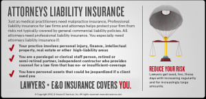 Lawyers Insurance | Law Firms and Attorneys Liability Insurance Quotes