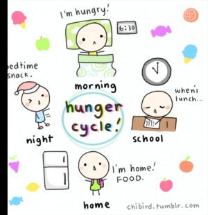 chibird:I'm always hungry. ;u;