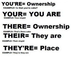 Grammar lesson of the day