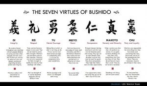Bushido Quotes The seven virtues of bushido