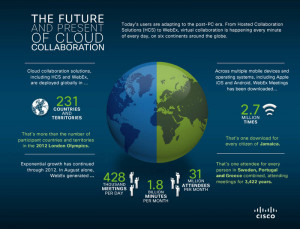 Cisco Showcases Growth in Cloud Collaboration and Announces New Cloud ...