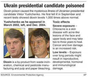Chloracne Viktor Yushchenko Yushchenko was in satisfactory