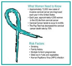 cervical cancer awareness more cervical cancer quotes health issues ...