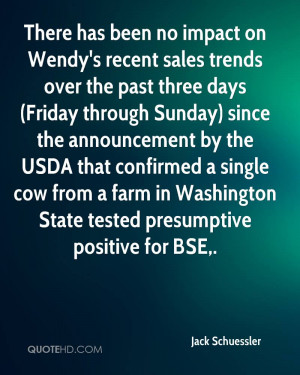 There has been no impact on Wendy's recent sales trends over the past ...