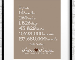 Anniversary Quotes For Boyfriend From Girlfriend ~ Popular items for ...