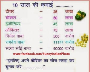 Funny Hindi Quote with Photo