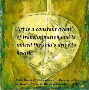 Cathy Malchiodi Art Therapy Quote
