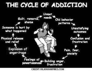 Drugs Addiction Quotes Alcohol and drug abuse quotes