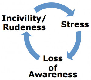 How can the vicious circle be broken?