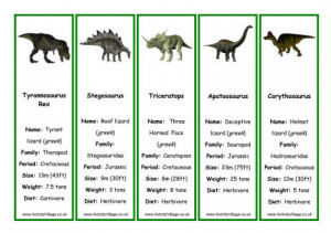Dinosaur bookmarks - facts