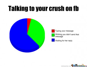 Talking To Your Crush