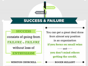 Infographic: 15 Project Management Quotes To Live By