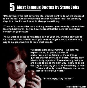 Most Famous Quotes by Steve Jobs