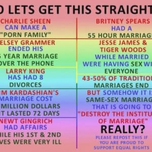 Proud Support Gay Rights Great Quotes