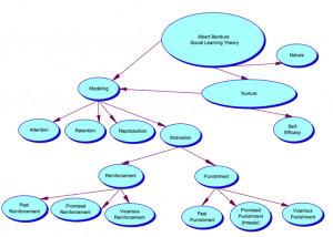 unh-ed604.wikispaces.com