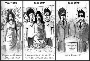 2012 Most Funny Pictures for Facebook from Pakistan