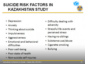 Teen Suicide Statistics And Quotes Want to attempt suicide,