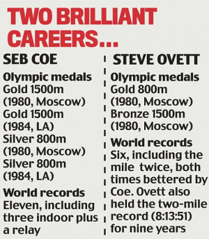 Sebastian Coe v Steve Ovett: There was only one winner