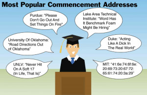 Most Popular Commencement Addresses
