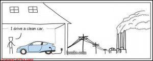 The Clean Car Myth Hybrid Energie Sarcastic Funny Quotes Picture