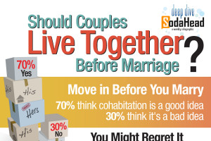 43-Statistics-On-Cohabitation-Before-Marriage.jpg