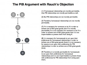 Arguing Couples Quotes Pib+argument+with+rauch%27s+ ...