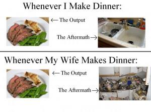 Cooking: Men vs Women