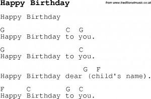 birthday lyrics of song happy birthday happy birthday song lyrics from ...