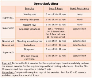 Upper Body Blast
