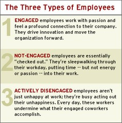 "to learn & perform at work"". Thus engagement is distinctively ..."
