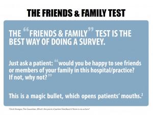 Patient Satisfaction Feedback Test