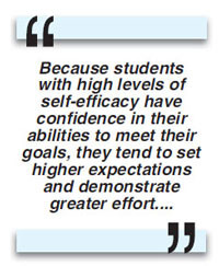 Self Efficacy Theory