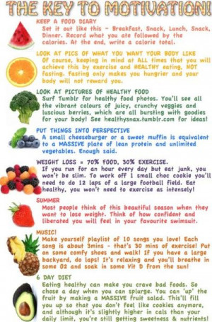Fat Loss Diet; Healthy Recipes; Muscle Building Diet; Nutrition Tips ...