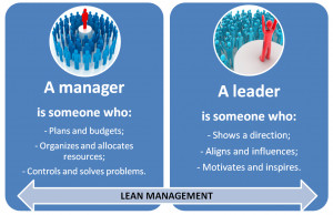 different to leadership management is tactical and leadership is ...