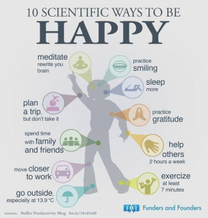 Tips to be Happy