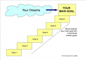 ... side tracked goal setting is a must goals are most often accomplished