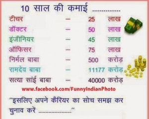 Funny Hindi Quotes Picture