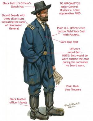 James Longstreet (Gettysburg):