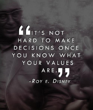 Life advice quote by Roy Disney.