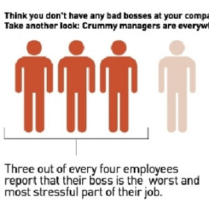 The Real Cost of Bad Bosses | Small Business Leadership | Scoop.it