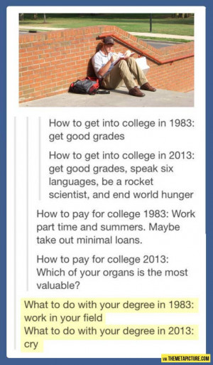 College then and now…